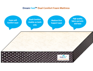 dreamfeel-dual comfort mattress