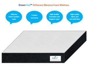 dreamfeel-memory foam mattress 2